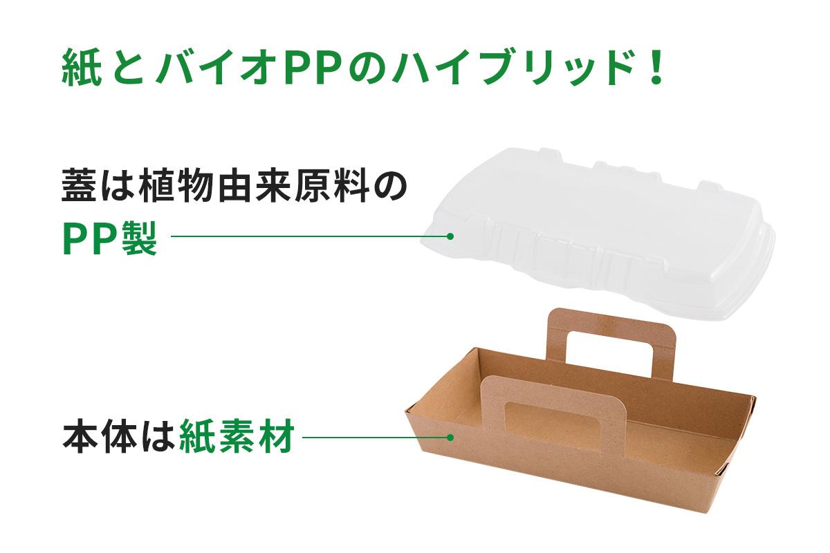 ロックボックス800  本体